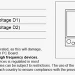 How Microwave Sensors Work