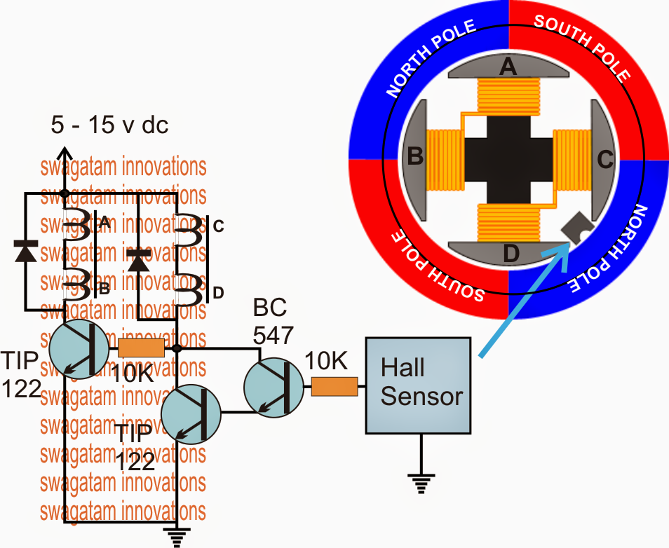 How to build a brushless bldc motor controller circuit for Brushless motor controller ic