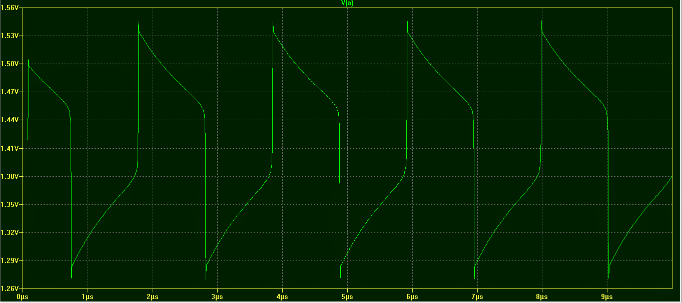 How To Build A 15 V Inductance Meter Circuit Waveform Image