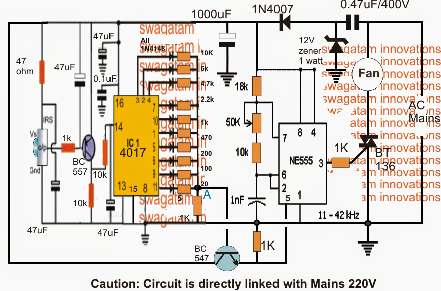 Remote Controlled Fan Dimmer Controller Switch Circuit