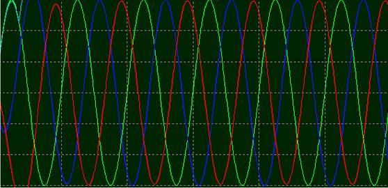 3 Phase Signal Generator Circuit
