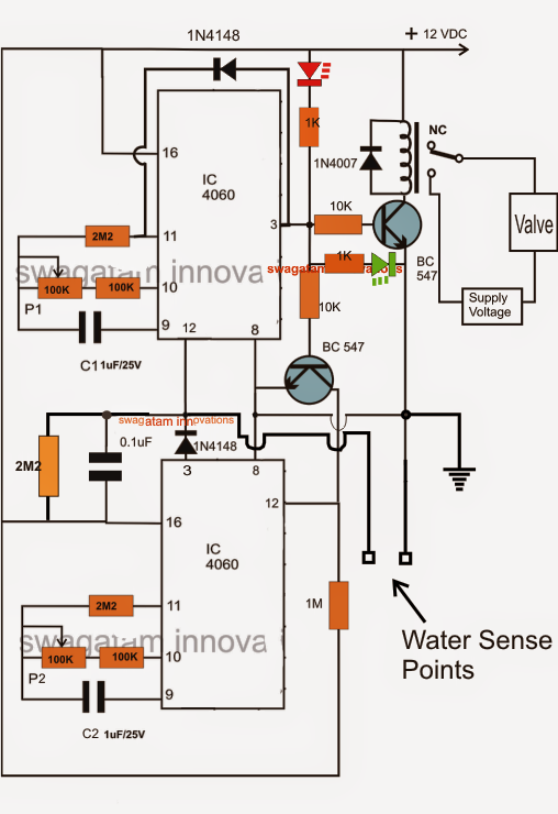 Programmable Valve Timer Circuit For Water Control Apllication