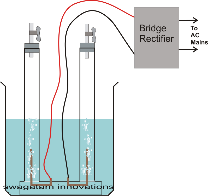 Manufacturing Oxygen at Home - Circuit Diagram