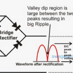 How to Calculate Filter Capacitor for Smoothing Ripple