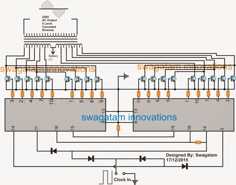 Multi-Level Cascaded Sinewave Inverter Circuit