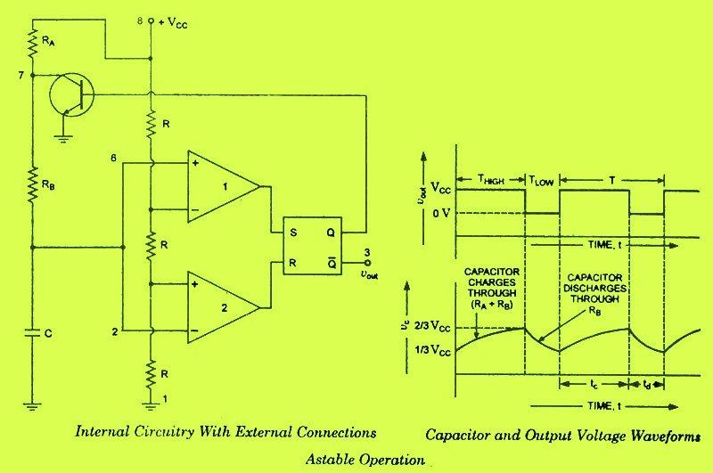 astable-multivibrator-operation