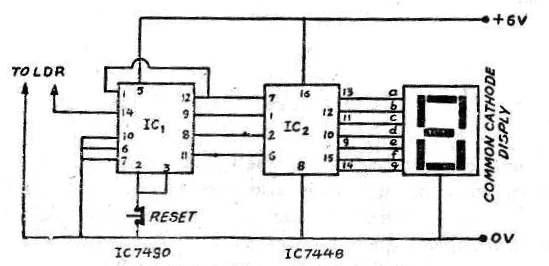 wheel RPM meter