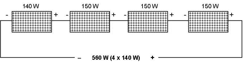different spec solar panels in series