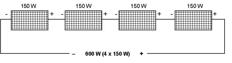 similar solar panels in series
