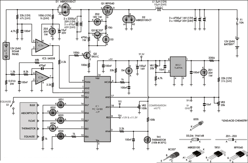 PIC MPPT circuit