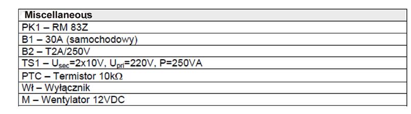 parts-lists