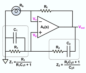 Sine wave Generator Circuit using Wein Bridge Oscillator