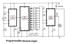 Programmable Musical Organ Circuit