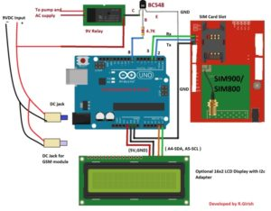 GSM based Irrigation Circuit using Cellphone missed Calls and Arduino