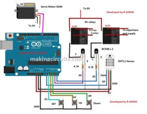 Greenhouse Temperature and Humidity Controller Circuit