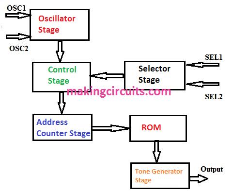 Um3561 Ic Tone Generator Circuit