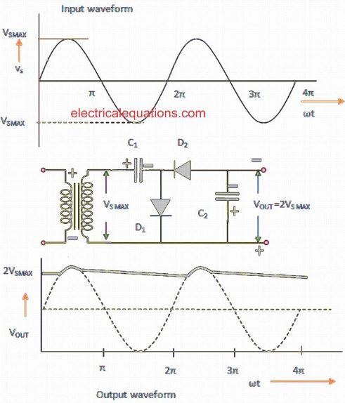 Voltage Doubler And Multiplier